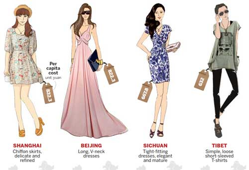 You Are What You Wear Survey Suggests All China Women 39 S Federation