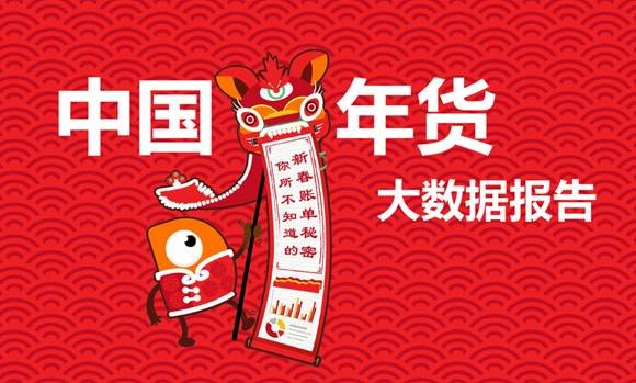 Big Data on Spring Festival Shopping: Fresh Food and Local Specialties Most Popular