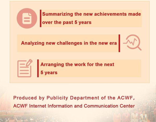 Infographic | ACWF's Major Work in 2018