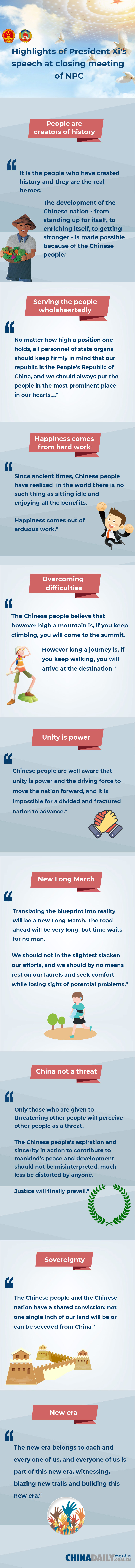 Infographics | Xi's Speech at NPC Closing Meeting